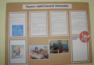 медицинская документация в столовой в школе спросом рынке